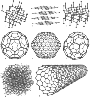 Various forms or allotropes 